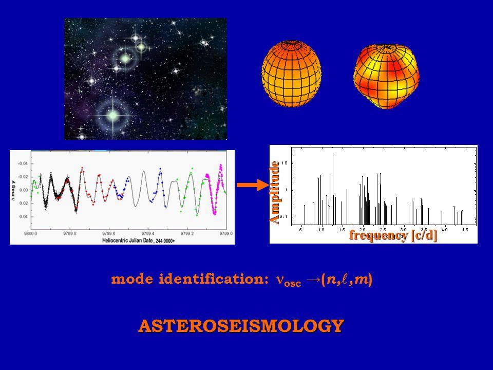 ASTEROSEISMOLOGY mode identification: osc →(n,,m) Amplitude
