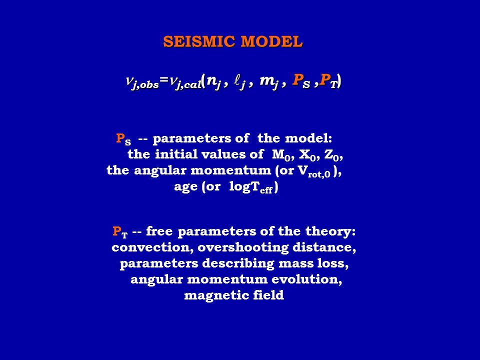 SEISMIC MODEL j,obs=j,cal(nj , j , mj , PS ,PT)