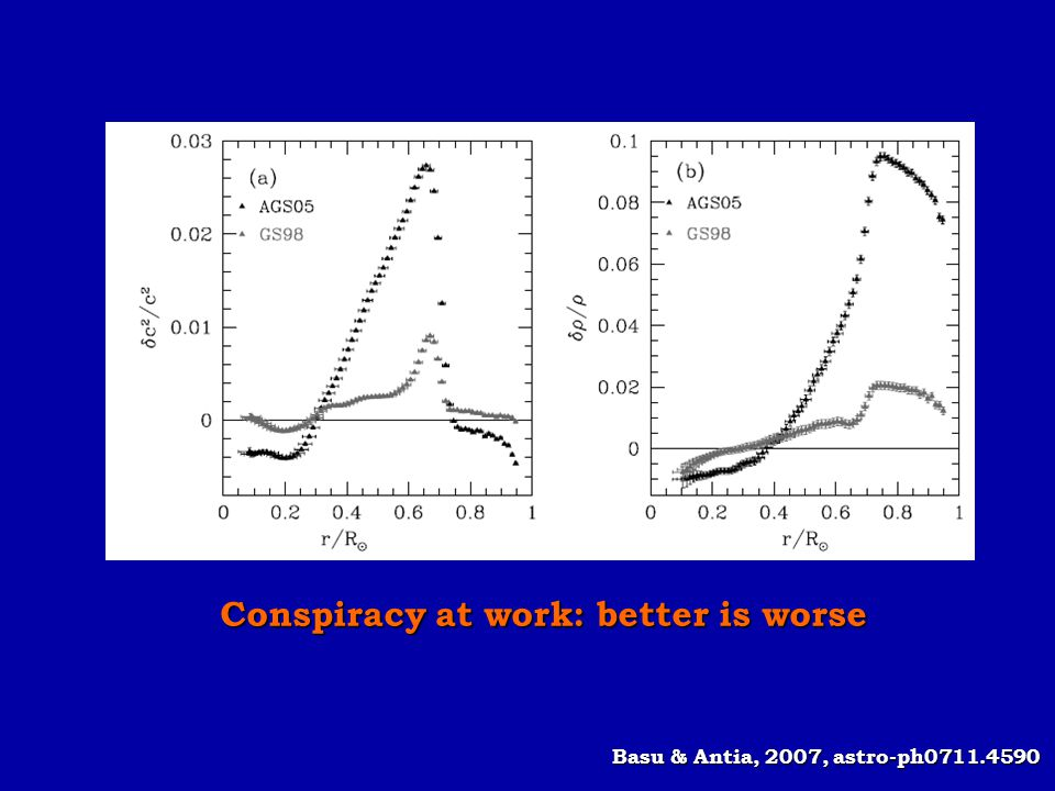 Conspiracy at work: better is worse
