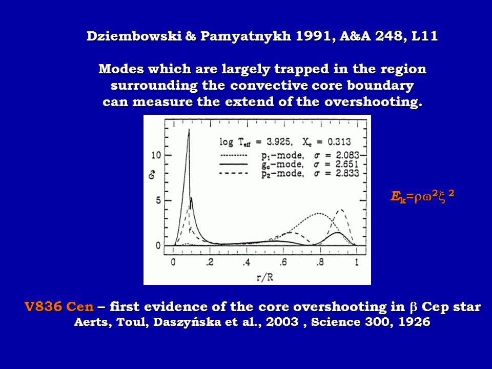 Dziembowski & Pamyatnykh 1991, A&A 248, L11