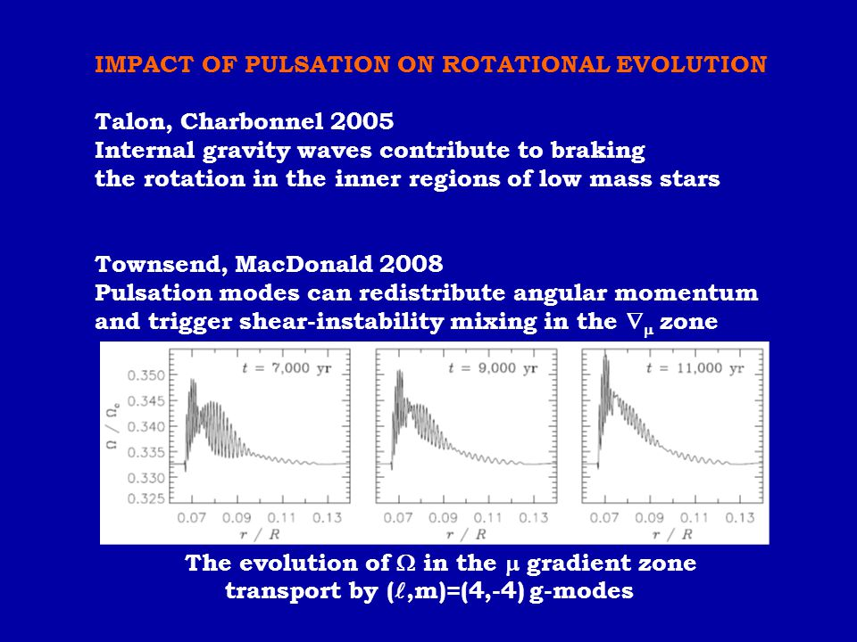 IMPACT OF PULSATION ON ROTATIONAL EVOLUTION