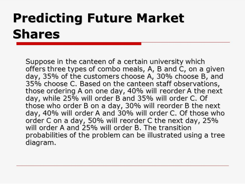 Predicting Future Market Shares