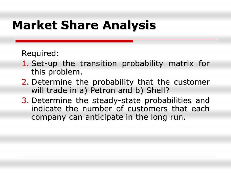 Market Share Analysis Required: