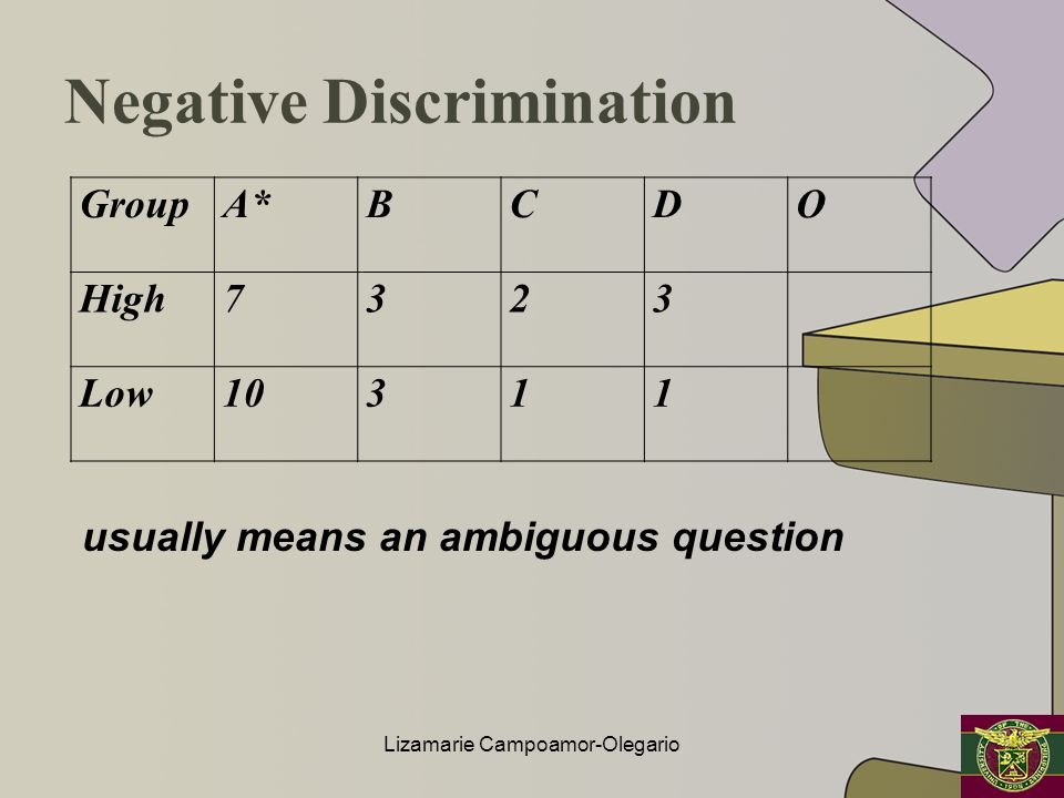 Negative Discrimination
