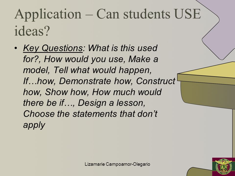 Application – Can students USE ideas
