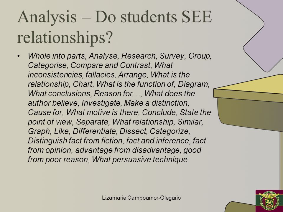Analysis – Do students SEE relationships