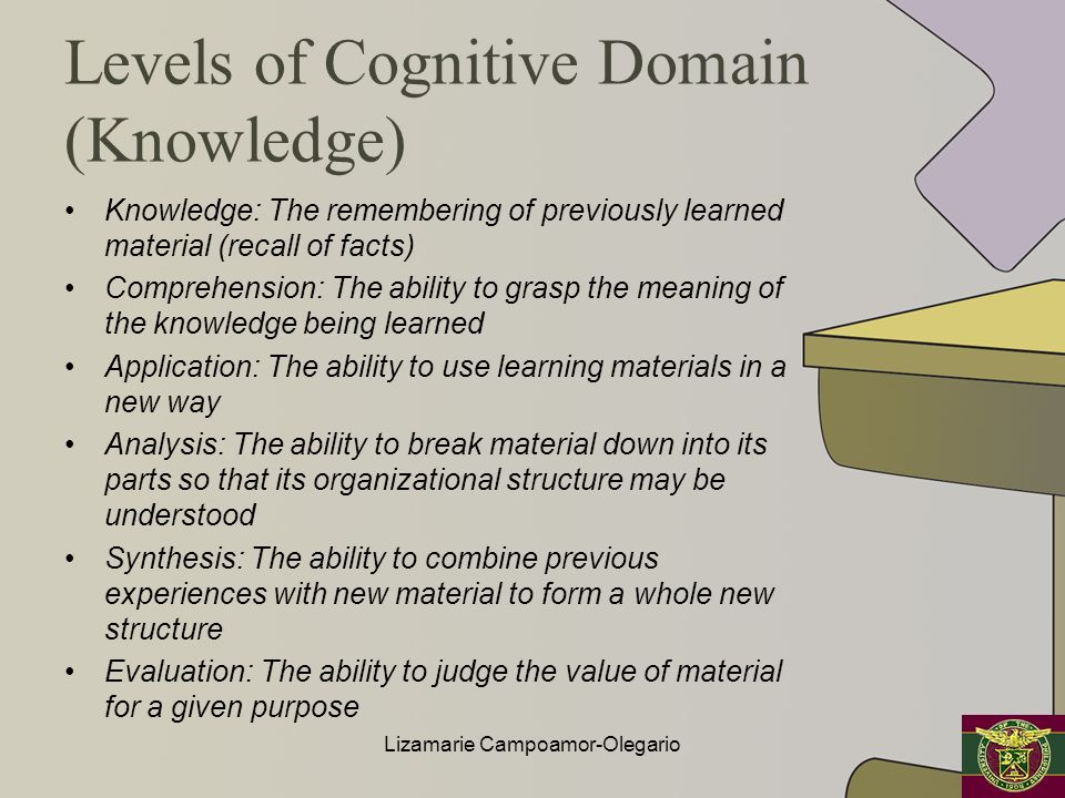 Levels of Cognitive Domain (Knowledge)