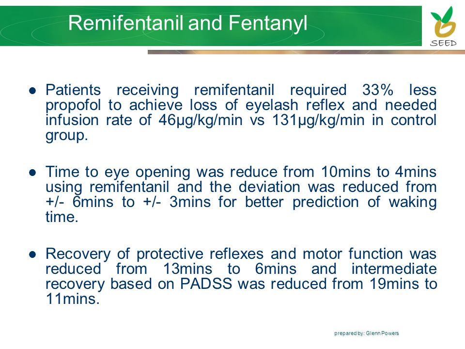 Remifentanil and Fentanyl