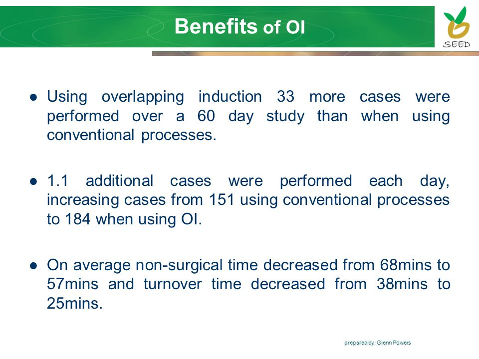 Benefits of OIUsing overlapping induction 33 more cases were performed over a 60 day study than when using conventional processes.
