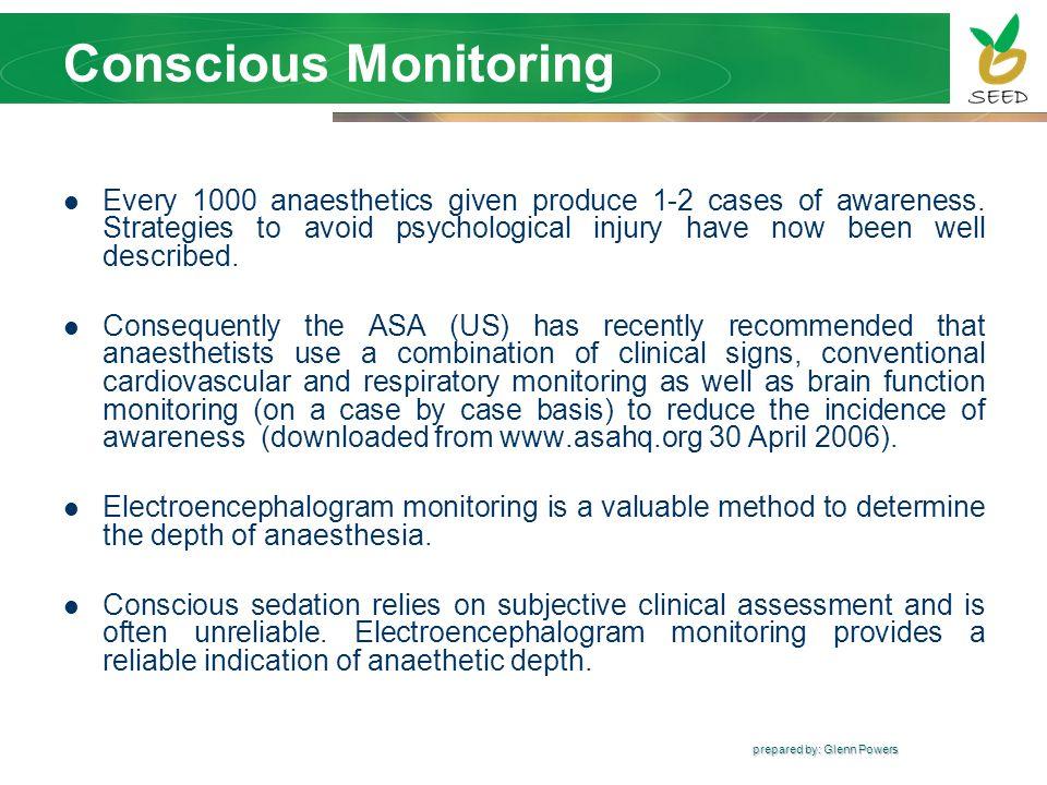 Conscious Monitoring