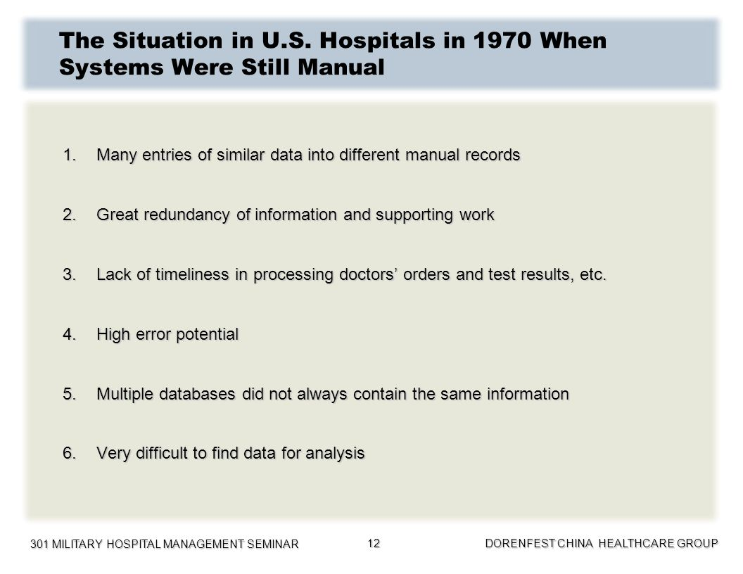 The Situation in U.S. Hospitals in 1970 When Systems Were Still Manual