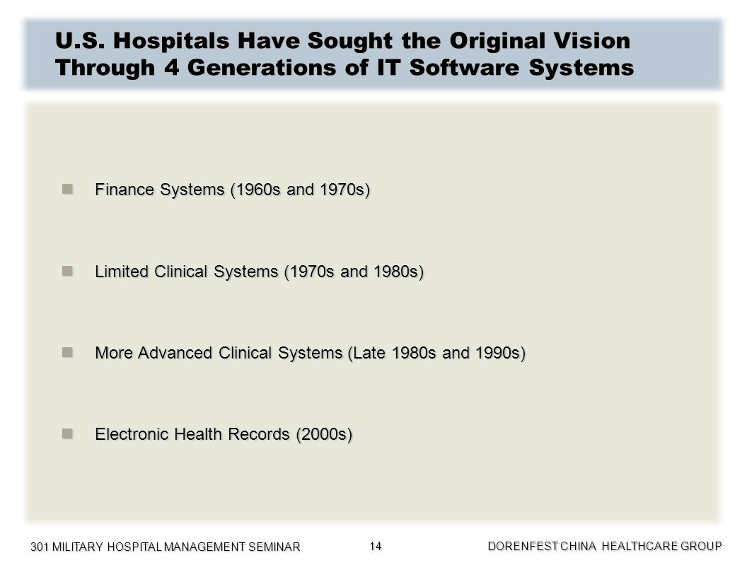 U.S. Hospitals Have Sought the Original Vision Through 4 Generations of IT Software Systems