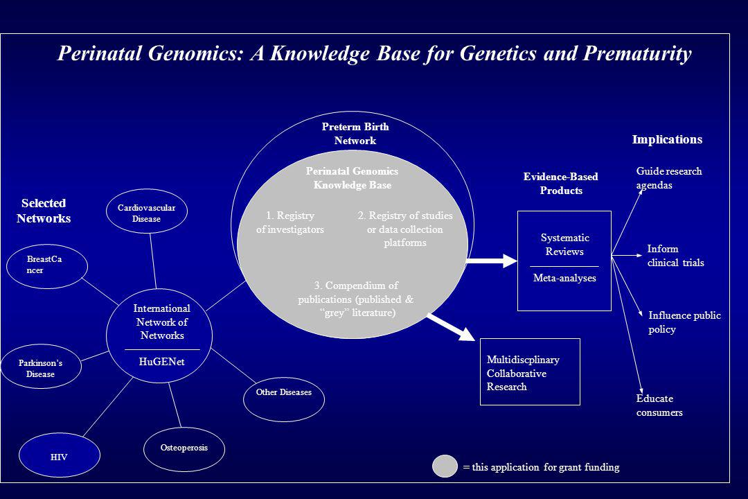 Perinatal Genomics: A Knowledge Base for Genetics and Prematurity