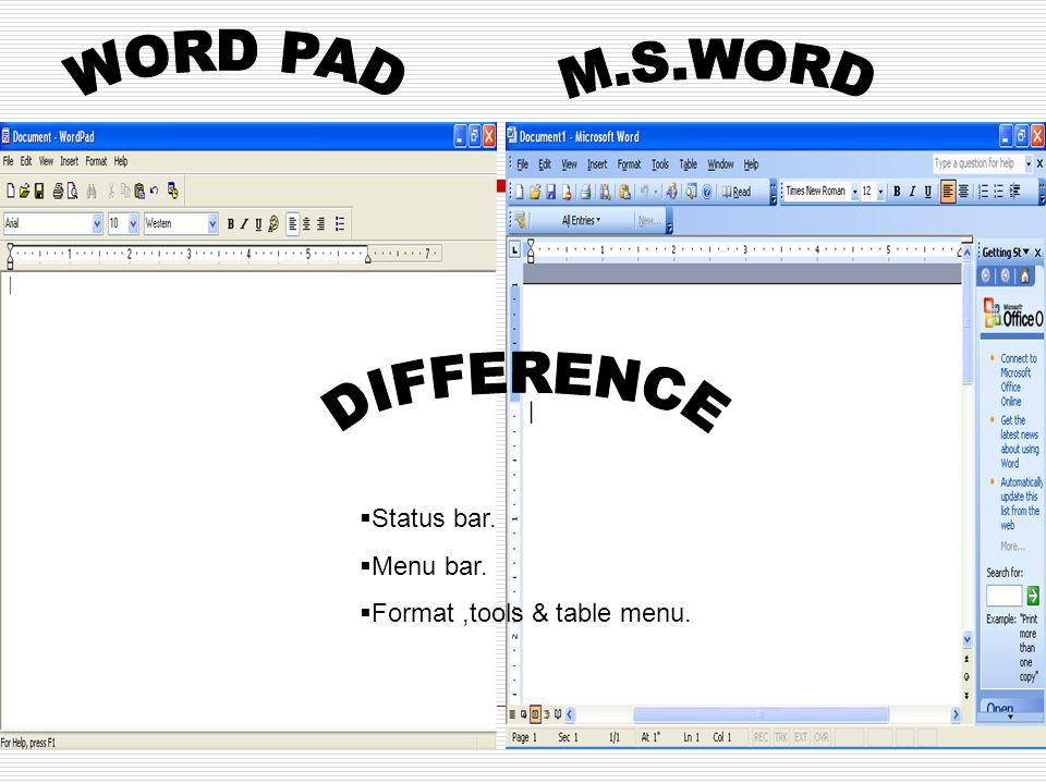 WORD PAD M.S.WORD DIFFERENCE Status bar. Menu bar.