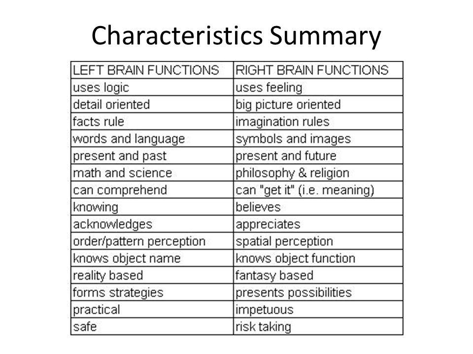 Characteristics Summary