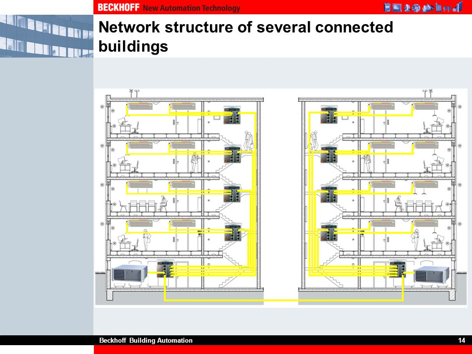 Network structure of several connected buildings