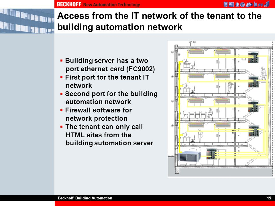 Access from the IT network of the tenant to the building automation network