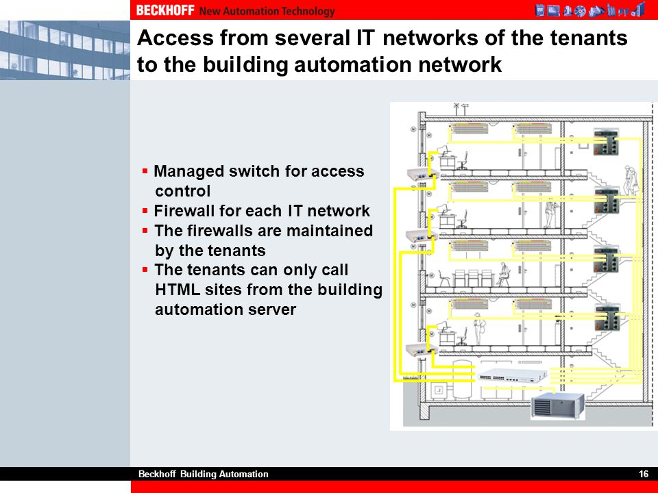 Access from several IT networks of the tenants to the building automation network