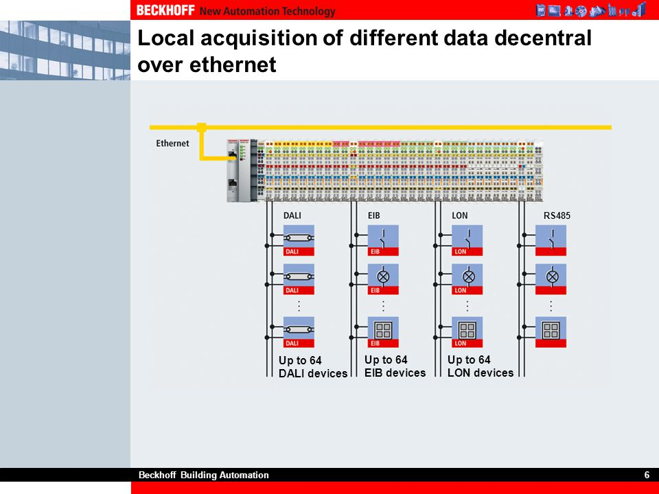 Local acquisition of different data decentral over ethernet