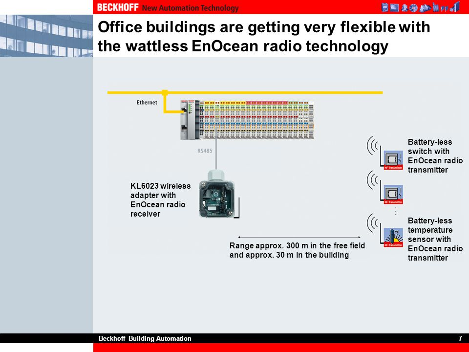 Office buildings are getting very flexible with the wattless EnOcean radio technology