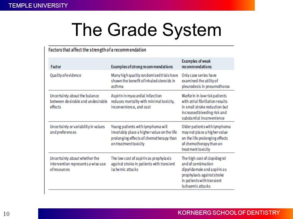 The Grade System Slide #10