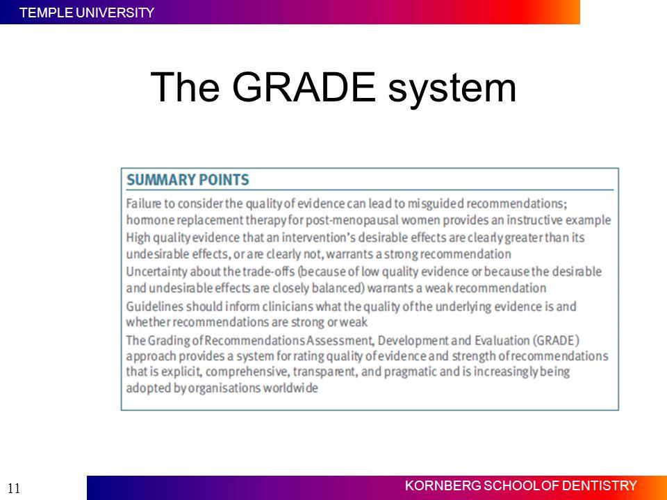 The GRADE system Slide 11.