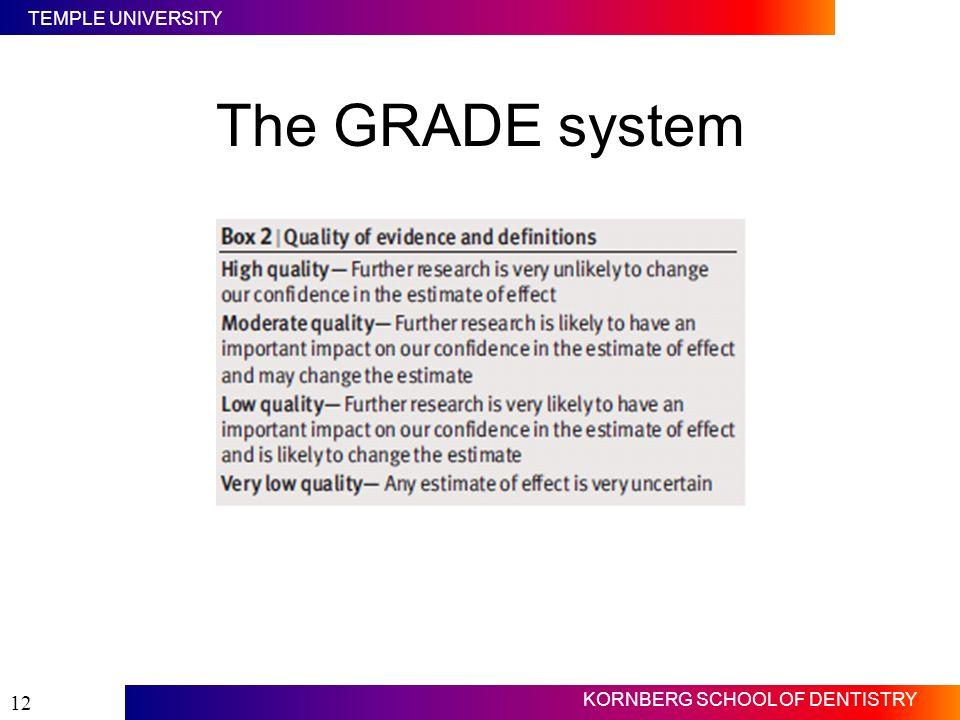 The GRADE system Slide #12