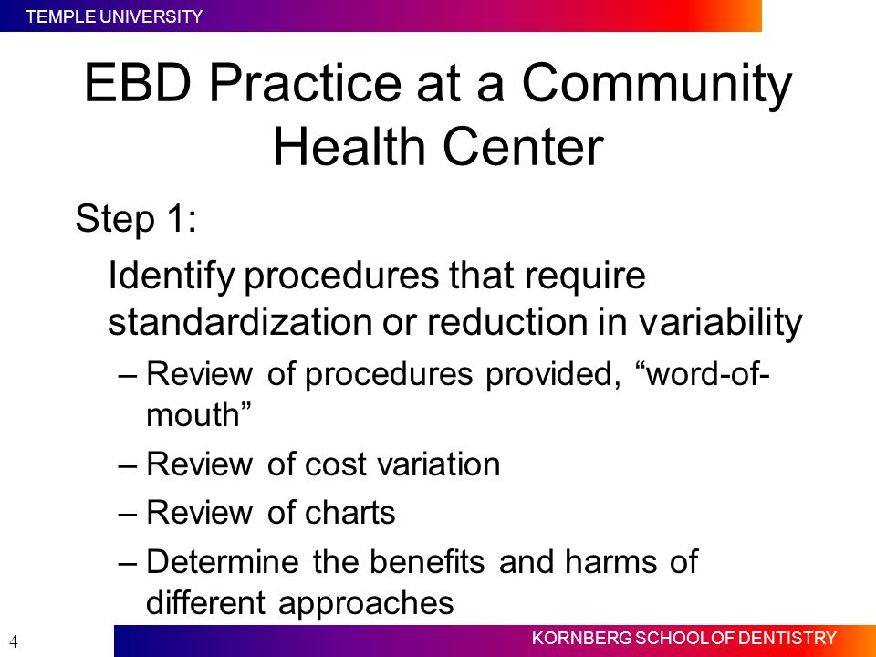 EBD Practice at a Community Health Center