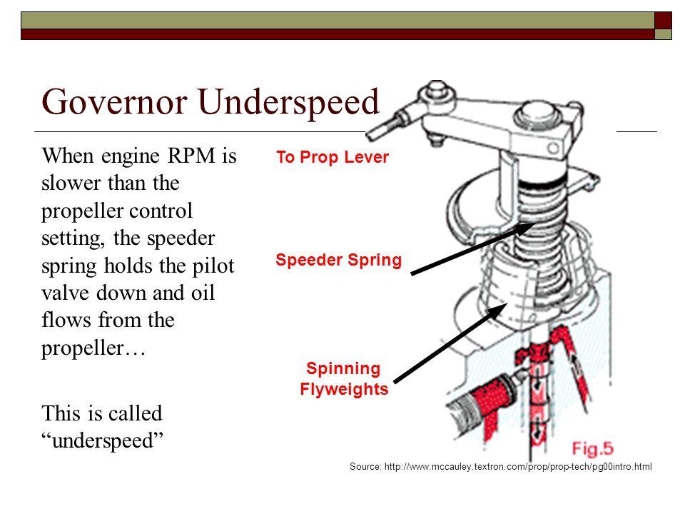 Governor Underspeed
