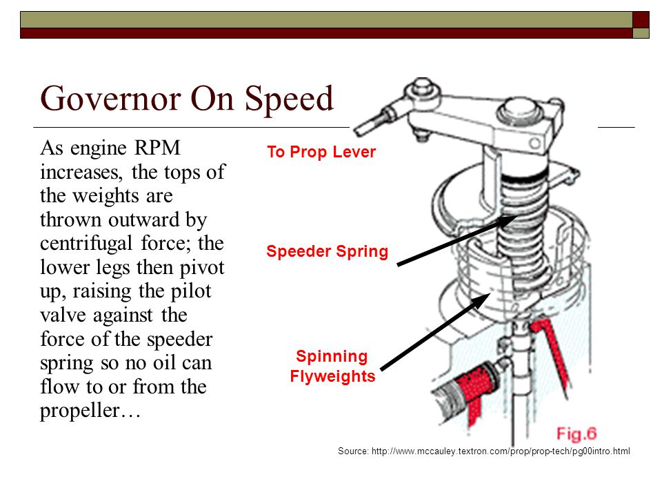 Governor On Speed