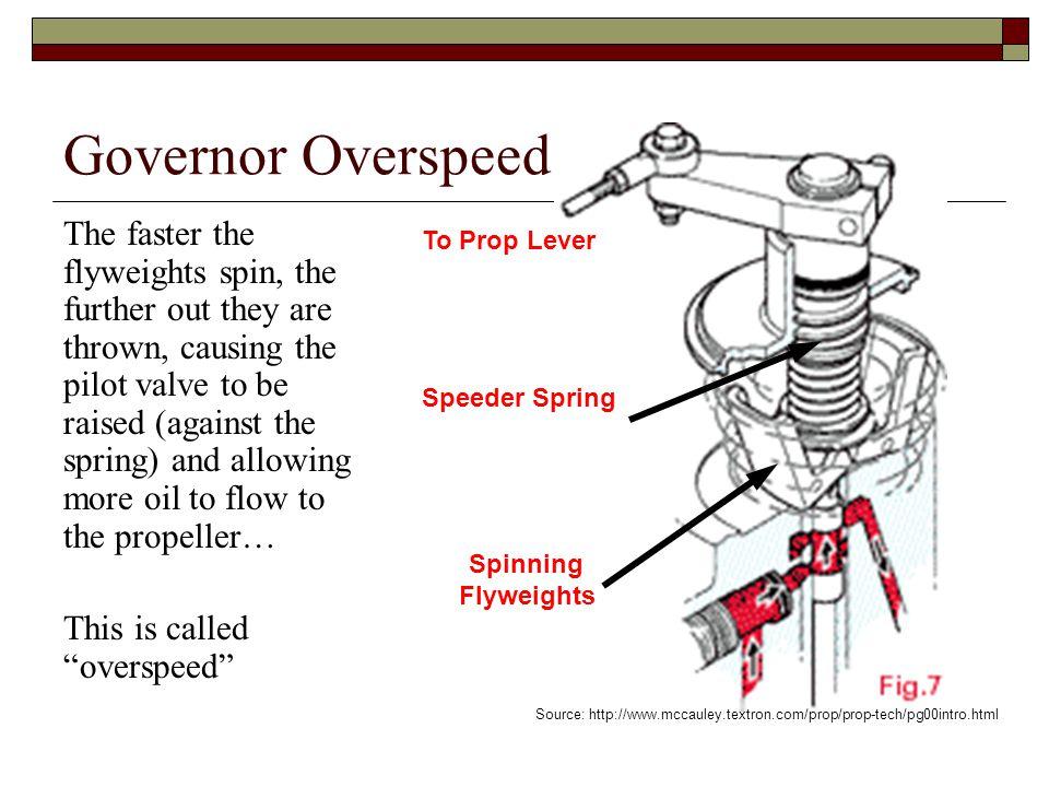 Governor Overspeed