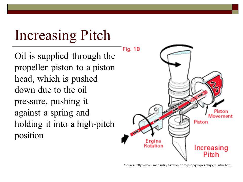 Increasing Pitch