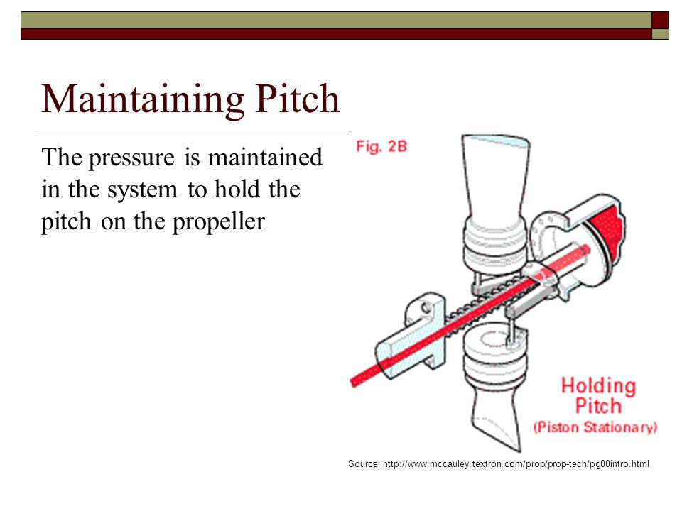 Maintaining Pitch The pressure is maintained in the system to hold the pitch on the propeller.
