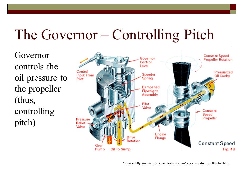 The Governor – Controlling Pitch