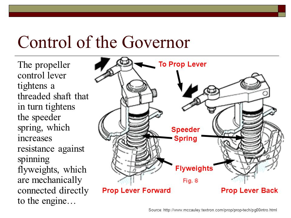Control of the Governor