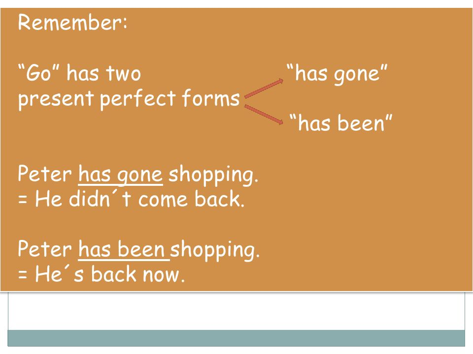 Remember: Go has two has gone present perfect forms. has been Peter has gone shopping.