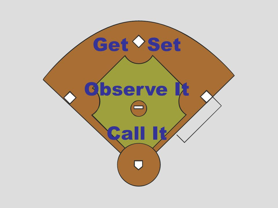Get Set Observe It Call It Don't get in a hurry to make the call