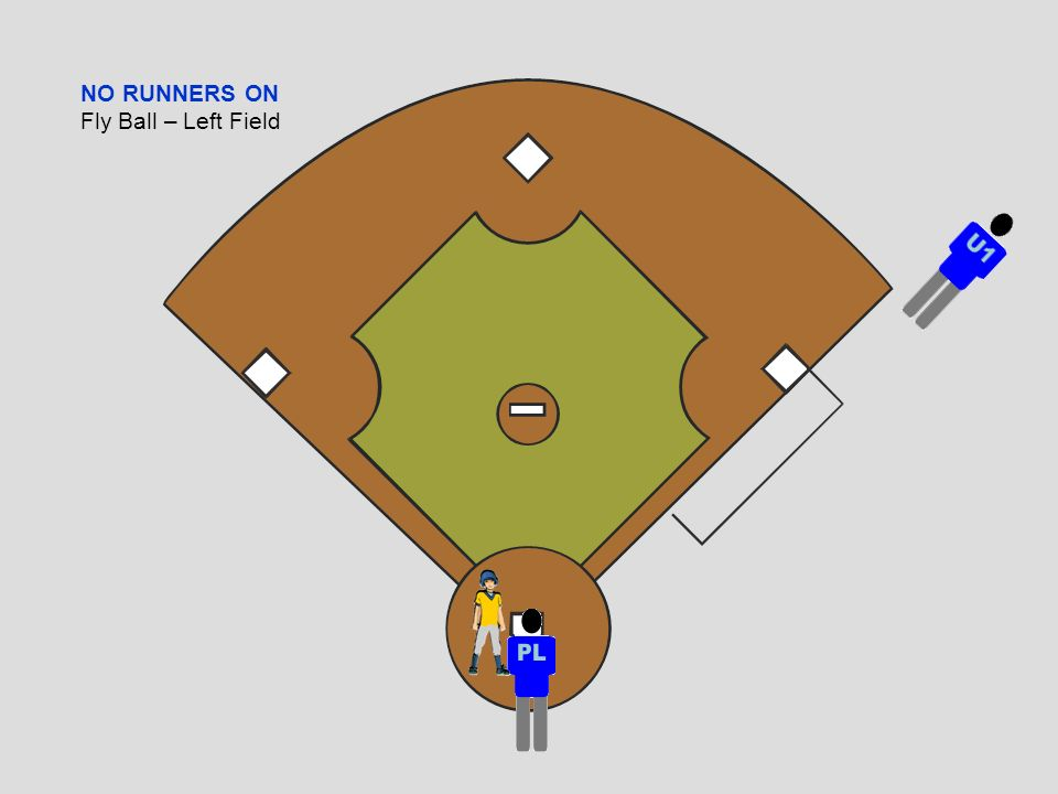 NO RUNNERS ON Fly Ball – Left Field
