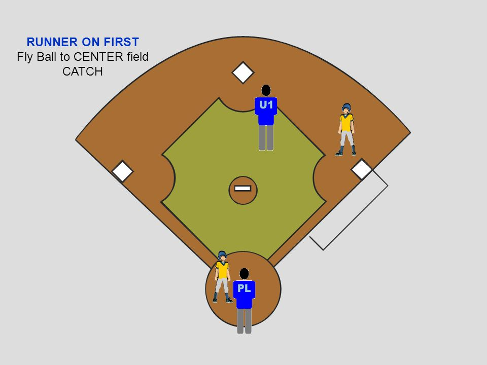 Fly Ball to CENTER field