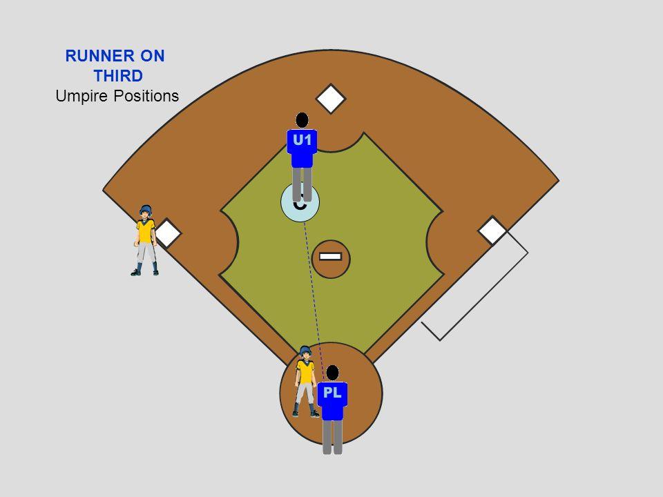 RUNNER ON THIRD Umpire Positions C