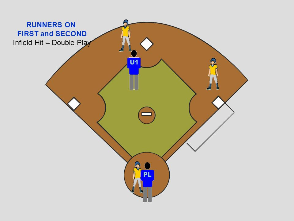 Infield Hit – Double Play