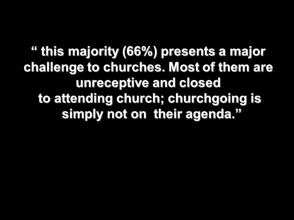 this majority (66%) presents a major