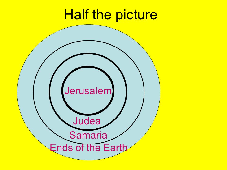 Half the picture Ends of the Earth Samaria Judea Jerusalem