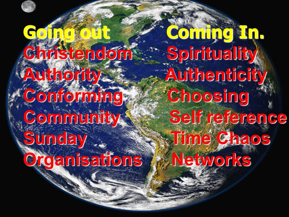 Going out Coming In.Christendom Spirituality. Authority Authenticity. Conforming Choosing.