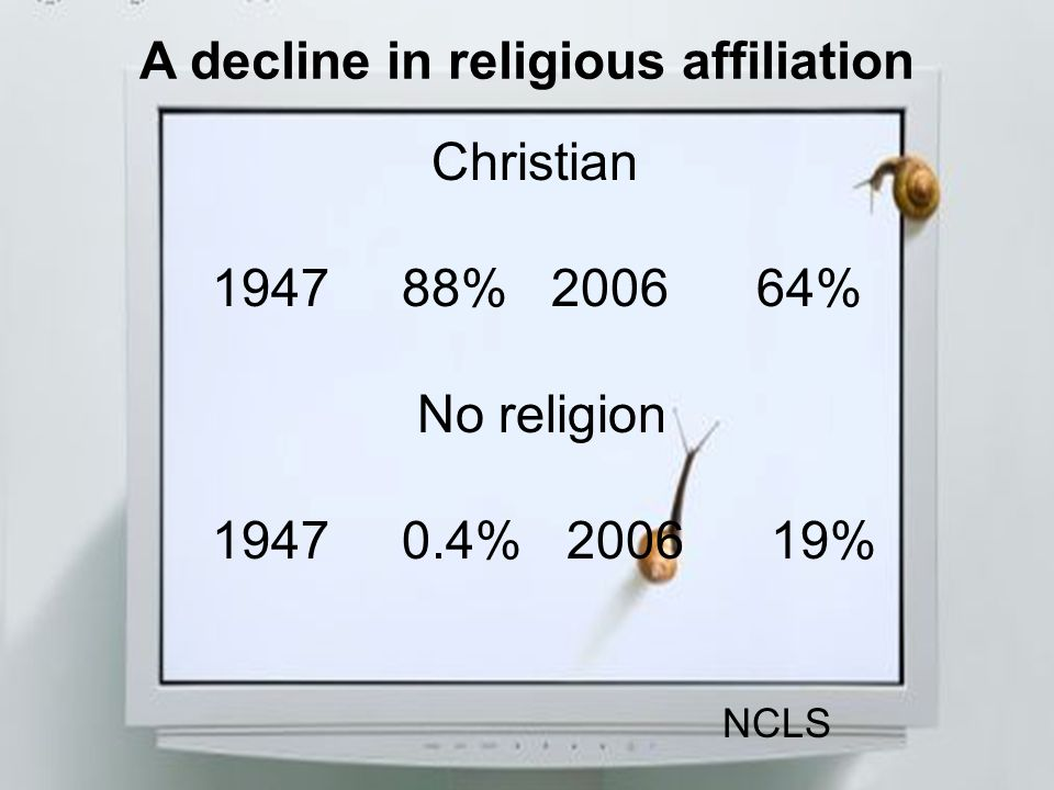 A decline in religious affiliation