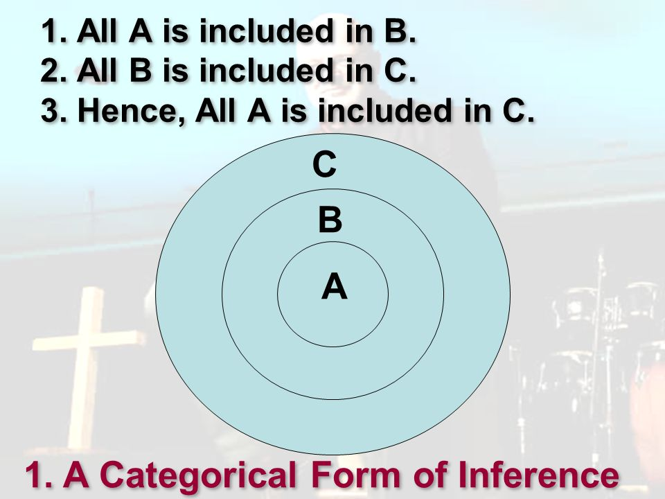 1. A Categorical Form of Inference