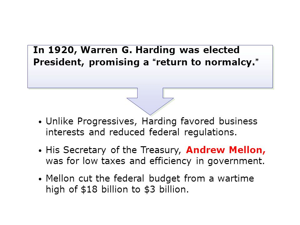 In 1920, Warren G. Harding was elected President, promising a return to normalcy.