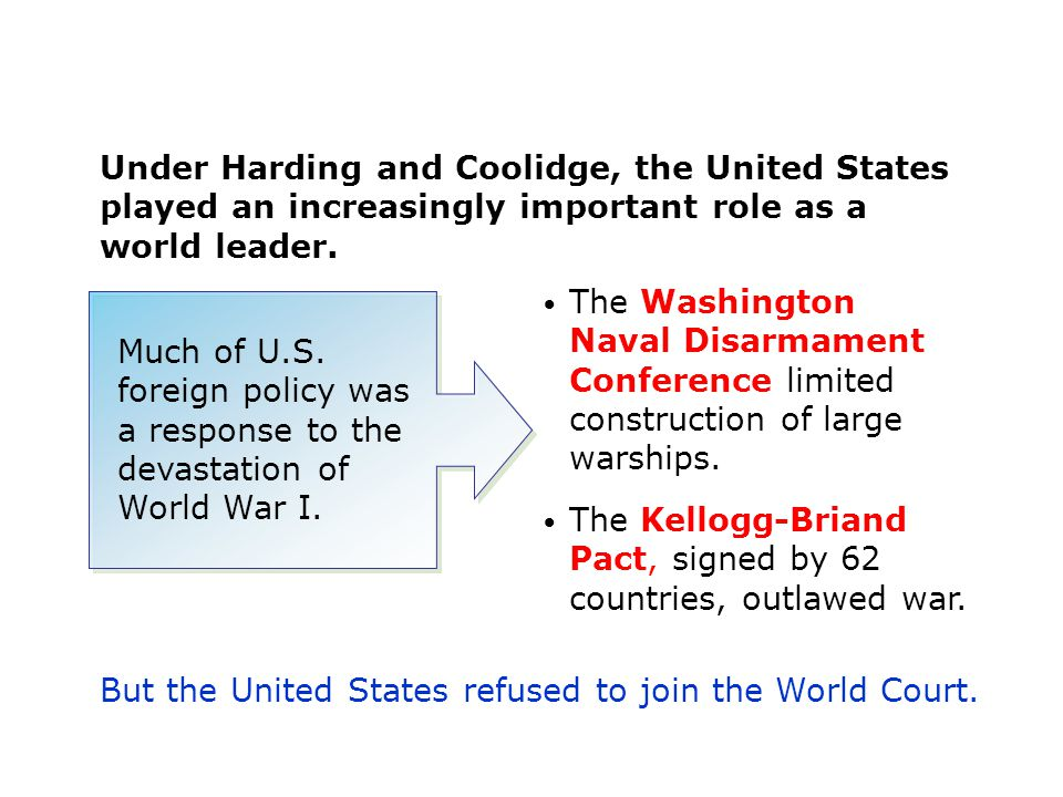 Under Harding and Coolidge, the United States played an increasingly important role as a world leader.