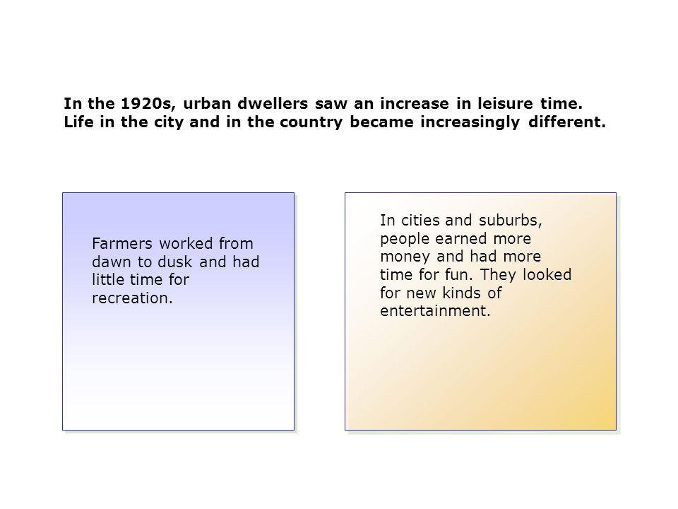 In the 1920s, urban dwellers saw an increase in leisure time