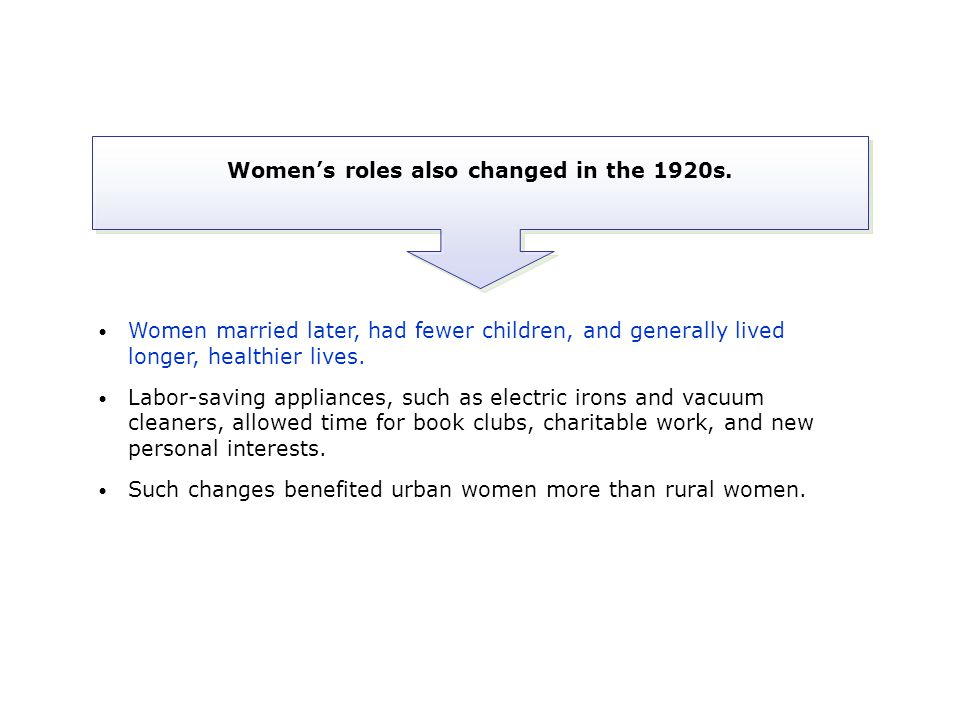 Women's roles also changed in the 1920s.